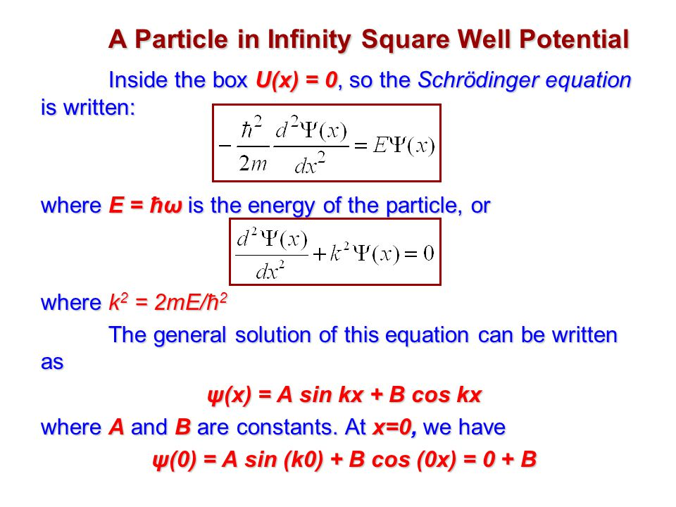 ψ(0) = A sin (k0) + B cos (0x) = 0 + B