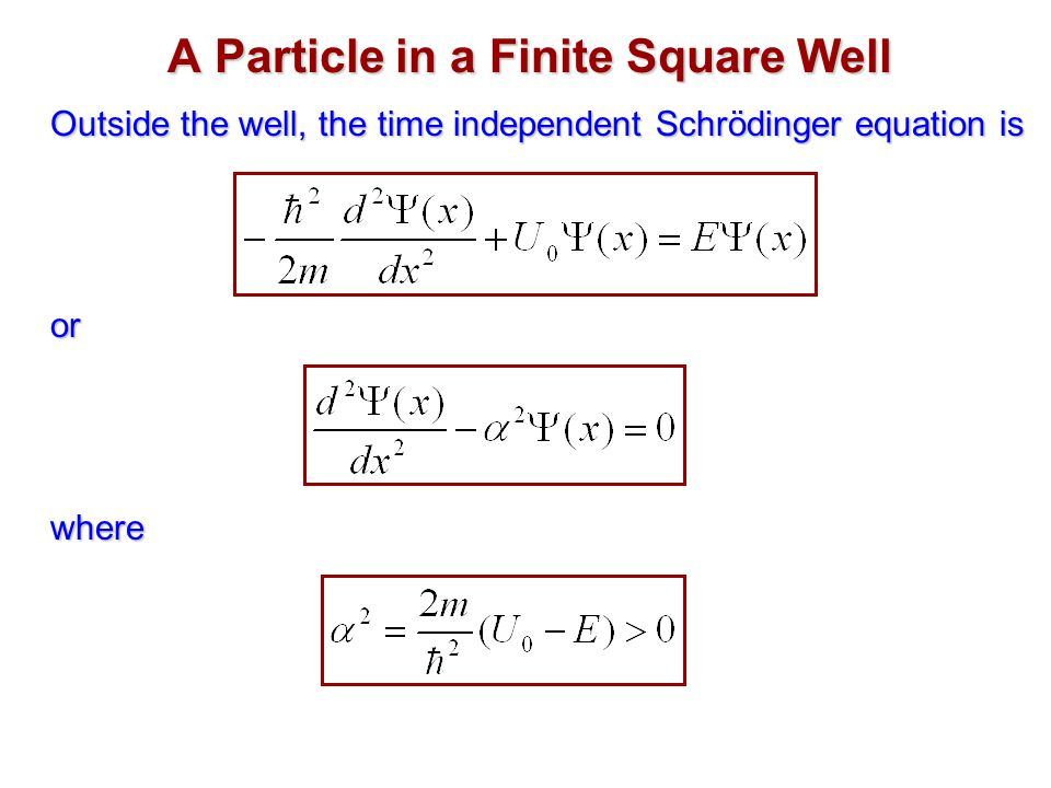 A Particle in a Finite Square Well