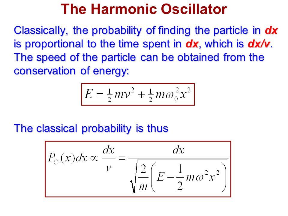 The Harmonic Oscillator