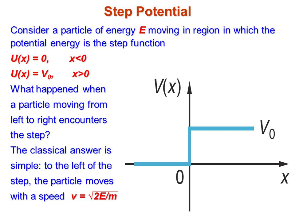 Step Potential Consider a particle of energy E moving in region in which the potential energy is the step function.