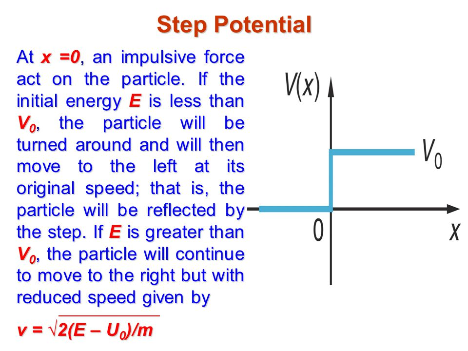 Step Potential
