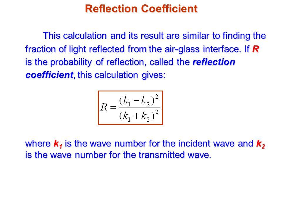 Reflection Coefficient