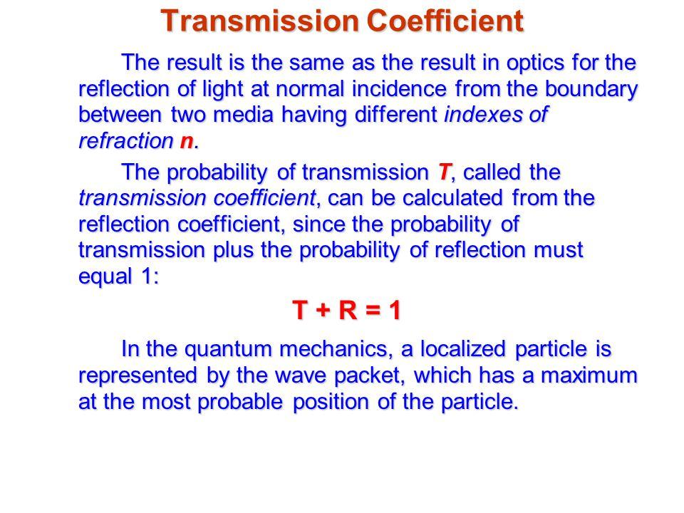 Transmission Coefficient