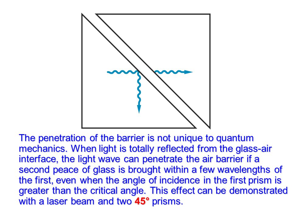 The penetration of the barrier is not unique to quantum mechanics