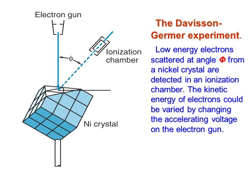 The Davisson-Germer experiment.