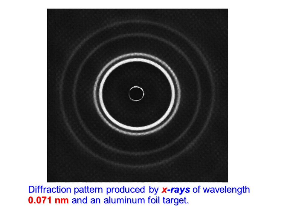 Diffraction pattern produced by x-rays of wavelength 0
