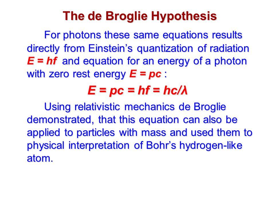 The de Broglie Hypothesis