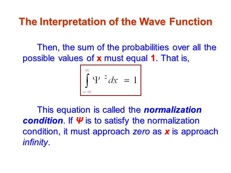 The Interpretation of the Wave Function