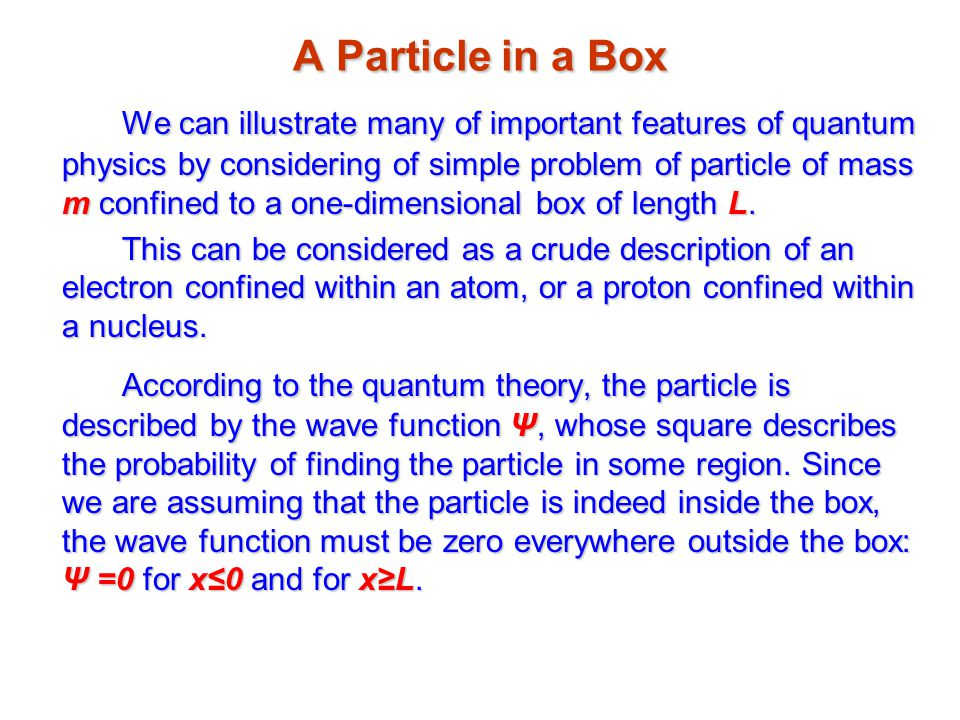 A Particle in a Box