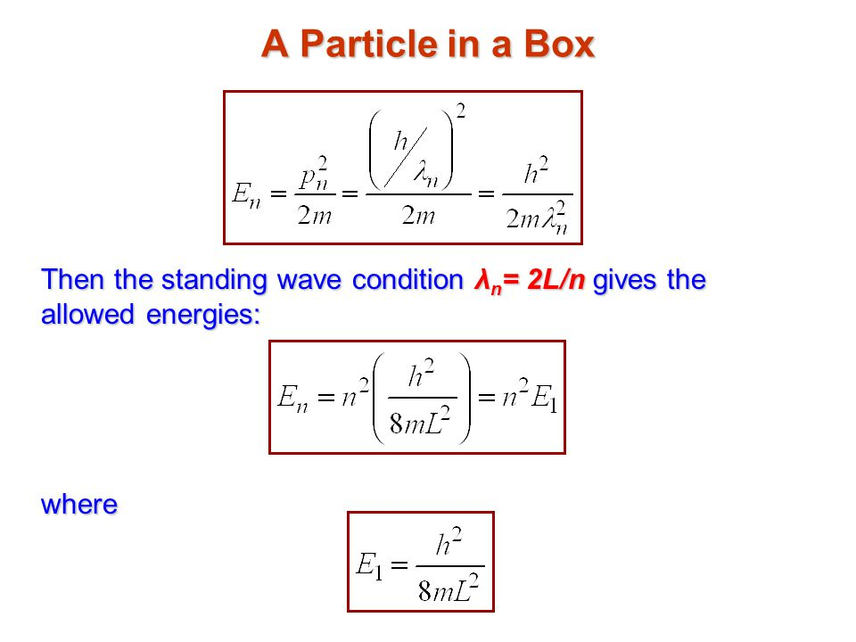 A Particle in a Box where