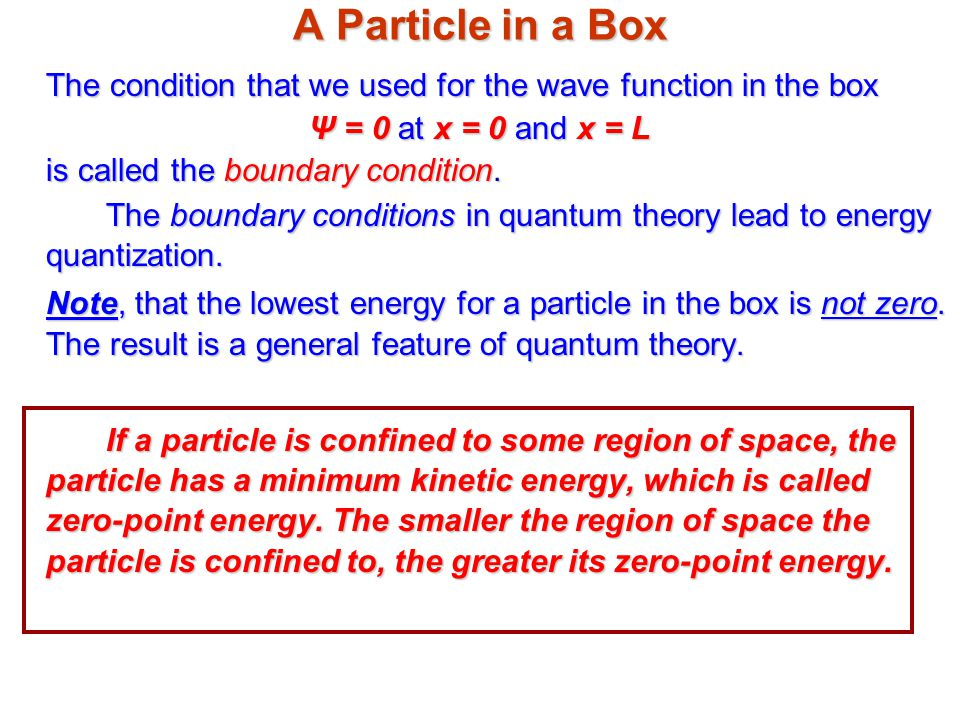 A Particle in a Box The condition that we used for the wave function in the box. Ψ = 0 at x = 0 and x = L.