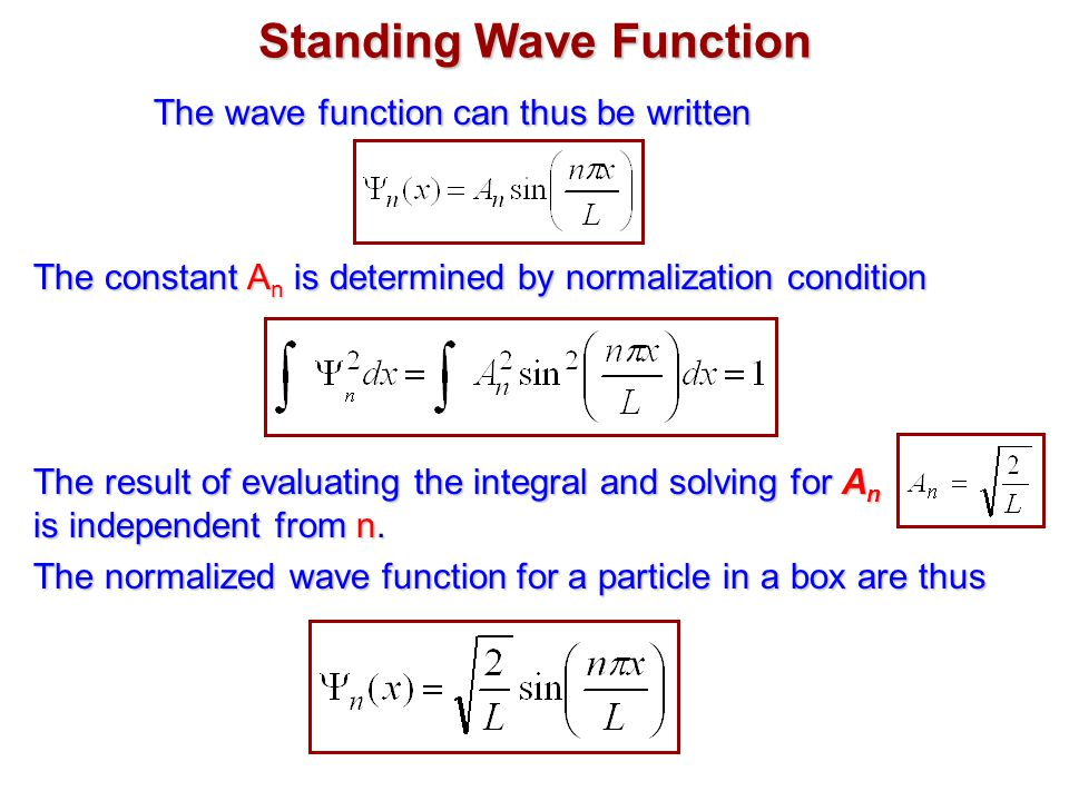 Standing Wave Function