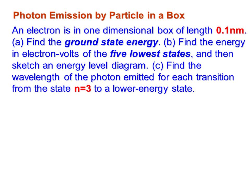 Photon Emission by Particle in a Box