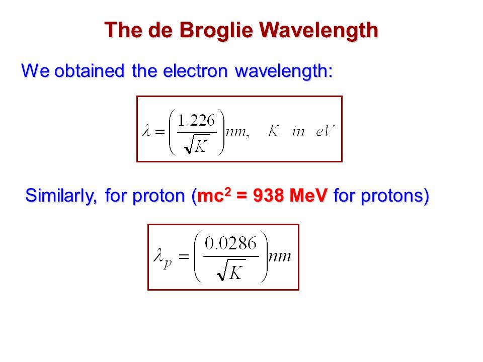 The de Broglie Wavelength