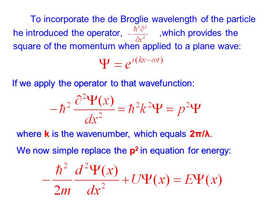 To incorporate the de Broglie wavelength of the particle he introduced the operator, ,which provides the square of the momentum when applied to a plane wave: