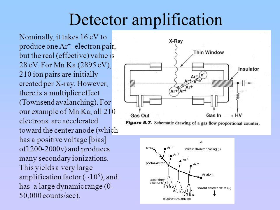 Detector amplification