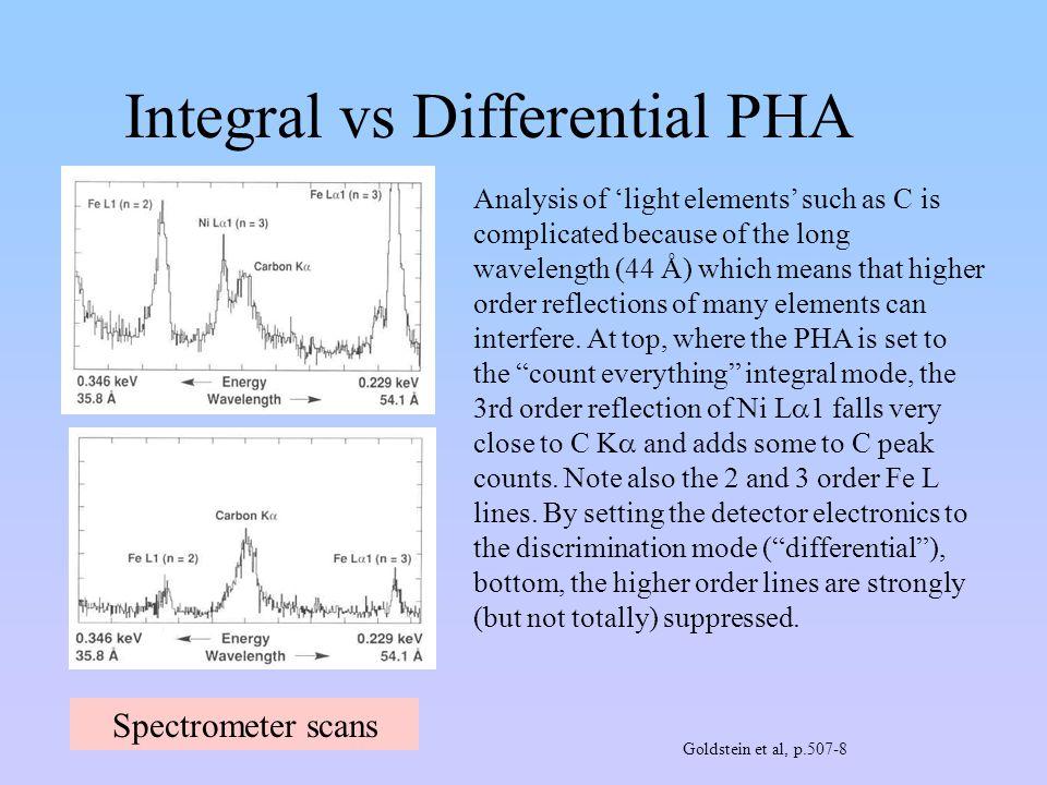 Integral vs Differential PHA