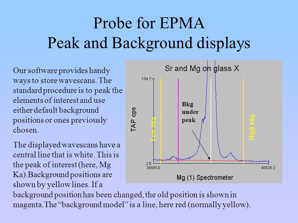 Probe for EPMA Peak and Background displays