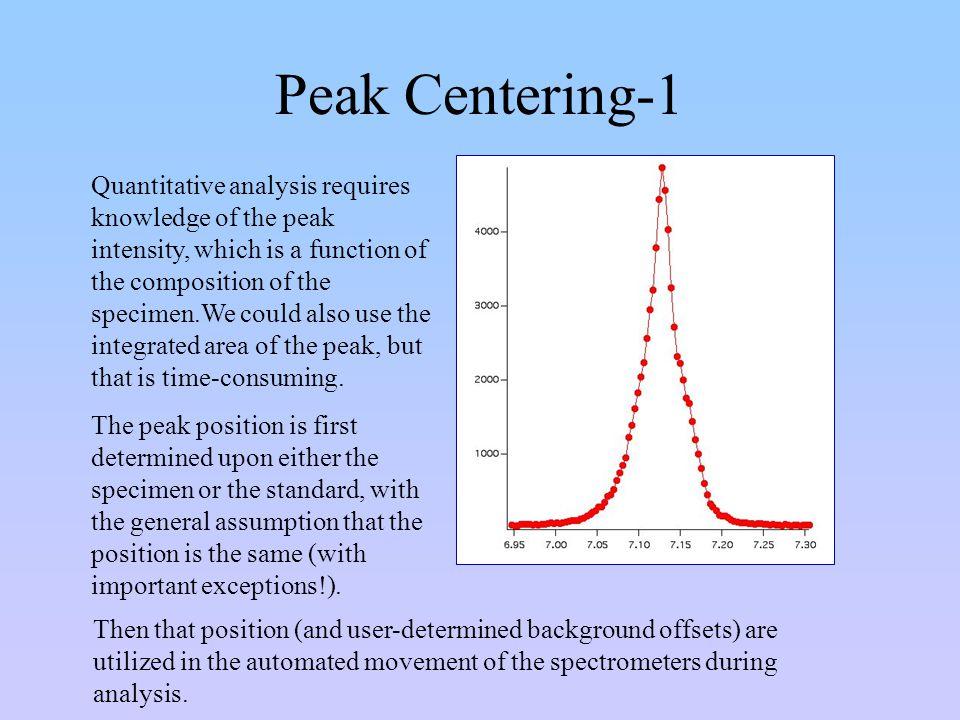 Peak Centering-1