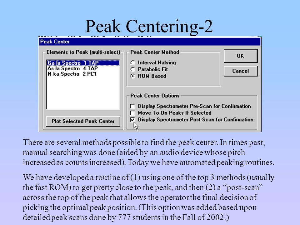Peak Centering-2