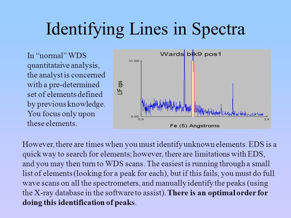 Identifying Lines in Spectra