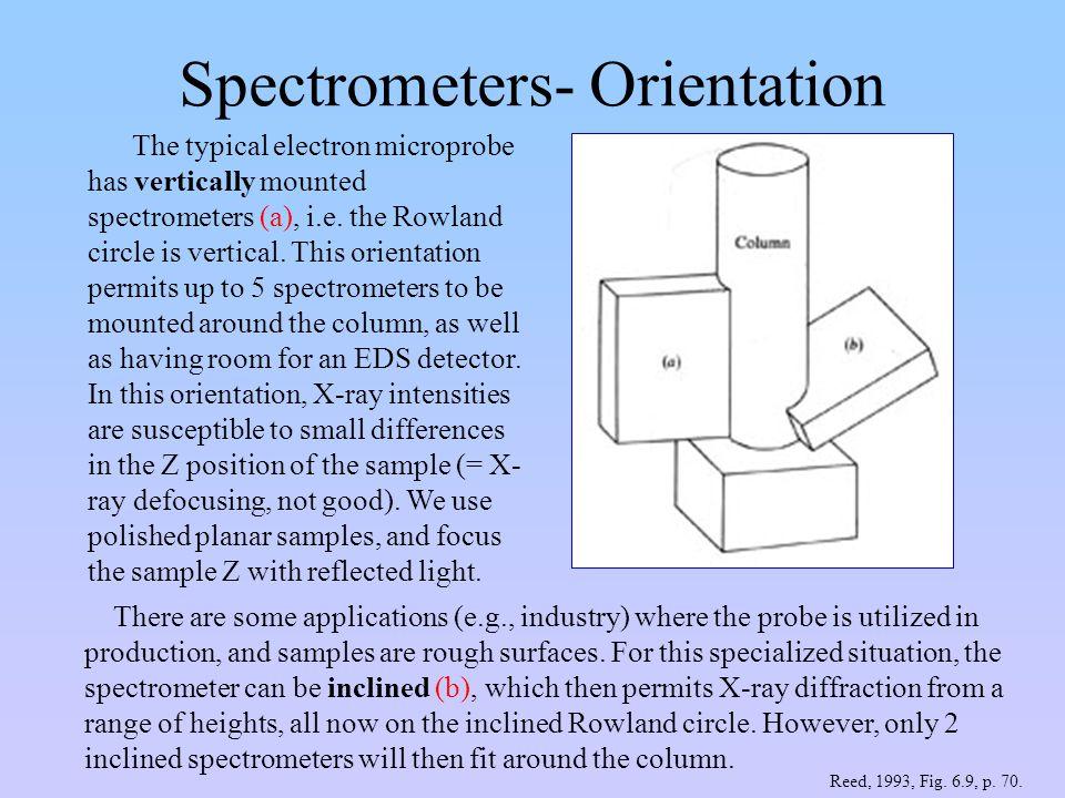 Spectrometers- Orientation