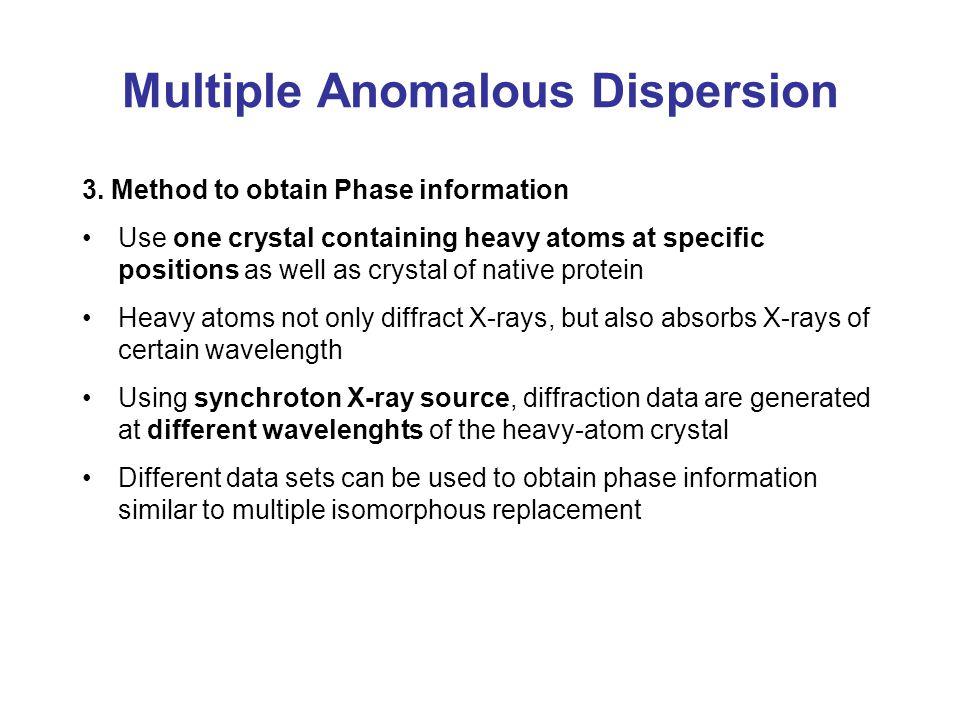 Multiple Anomalous Dispersion