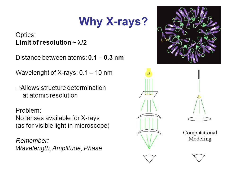 Why X-rays Optics: Limit of resolution ~ l/2