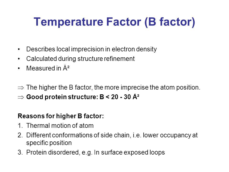 Temperature Factor (B factor)