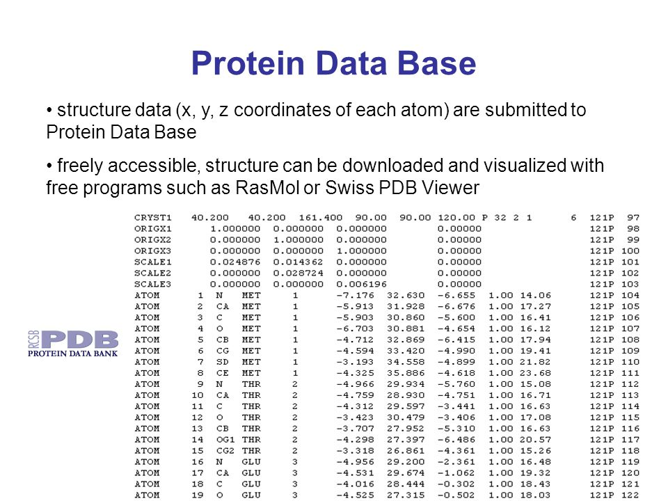 Protein Data Base structure data (x, y, z coordinates of each atom) are submitted to Protein Data Base.