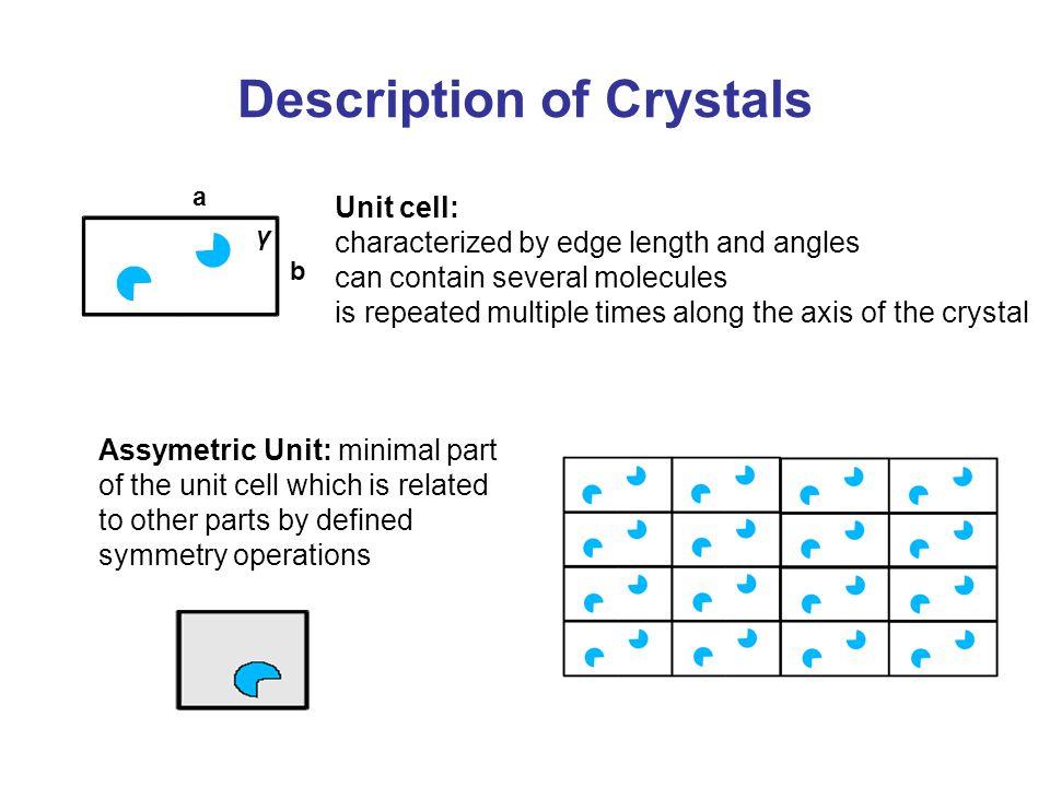 Description of Crystals