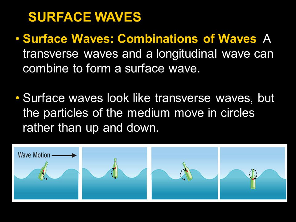 SURFACE WAVES Surface Waves: Combinations of Waves A transverse waves and a longitudinal wave can combine to form a surface wave.