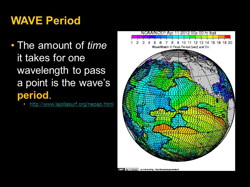 WAVE Period The amount of time it takes for one wavelength to pass a point is the wave's period.