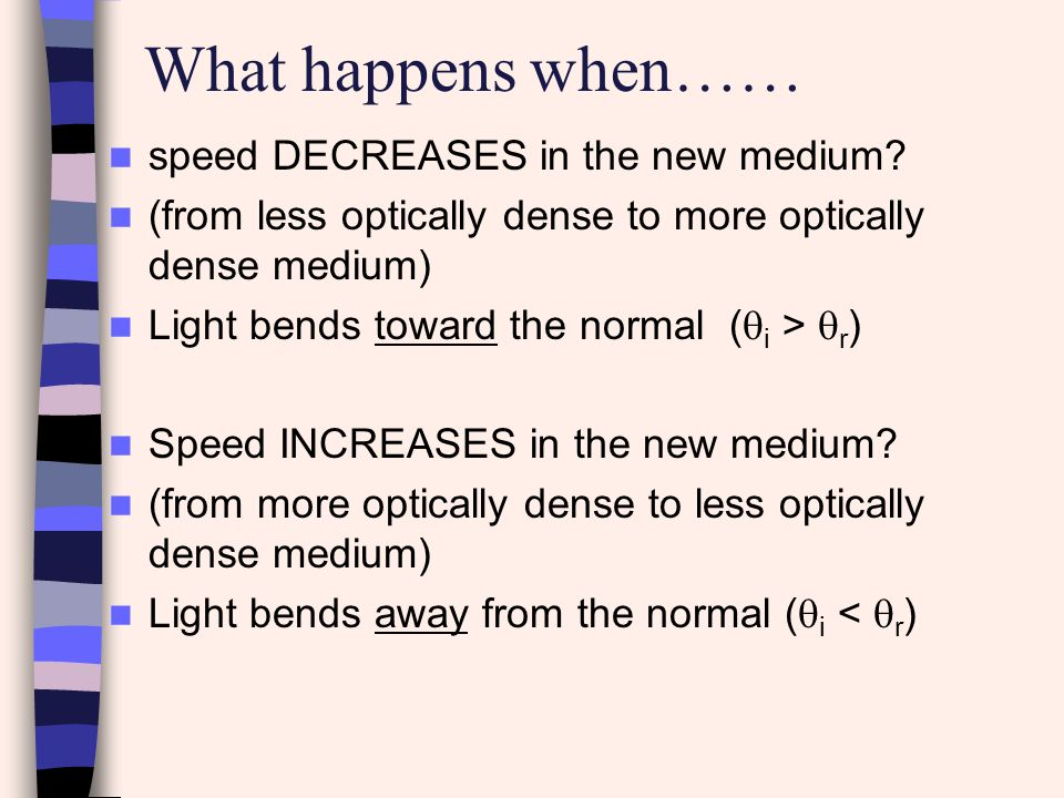 What happens when…… speed DECREASES in the new medium