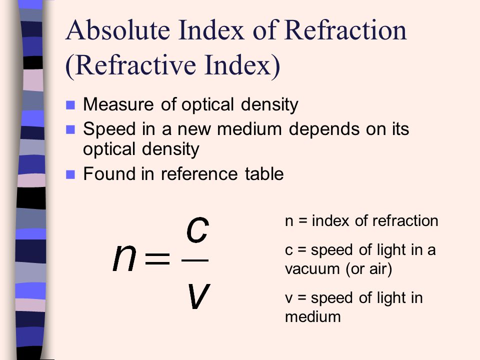 Absolute Index of Refraction (Refractive Index)