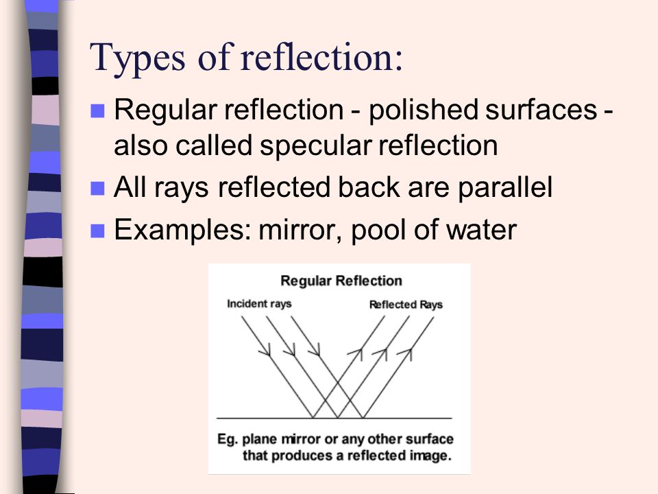 Types of reflection: Regular reflection - polished surfaces - also called specular reflection. All rays reflected back are parallel.
