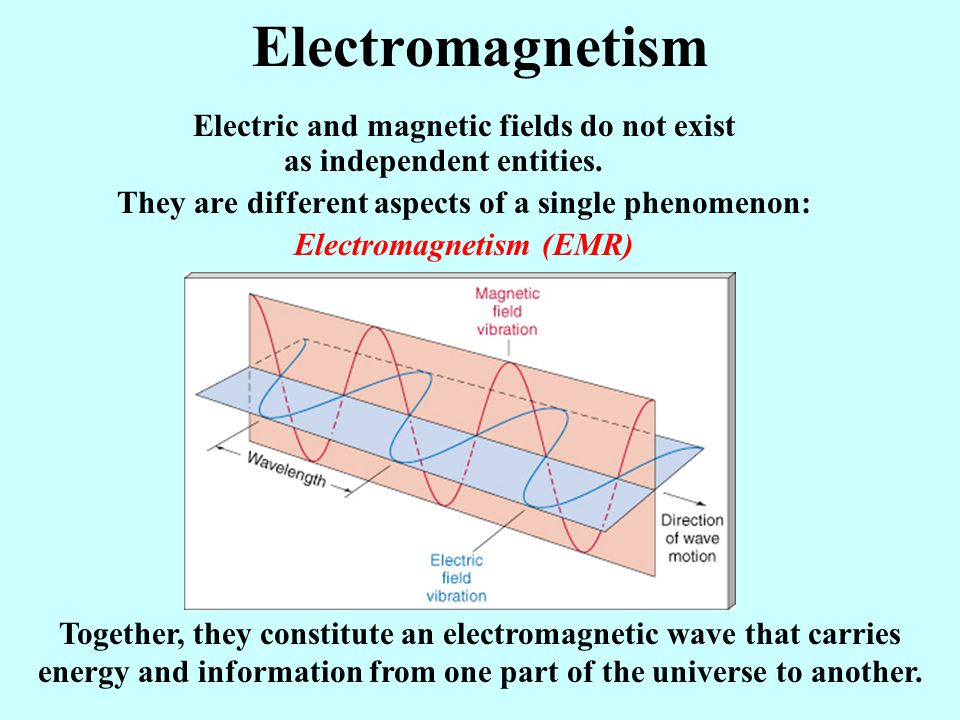 Electromagnetism Electric and magnetic fields do not exist as independent entities.