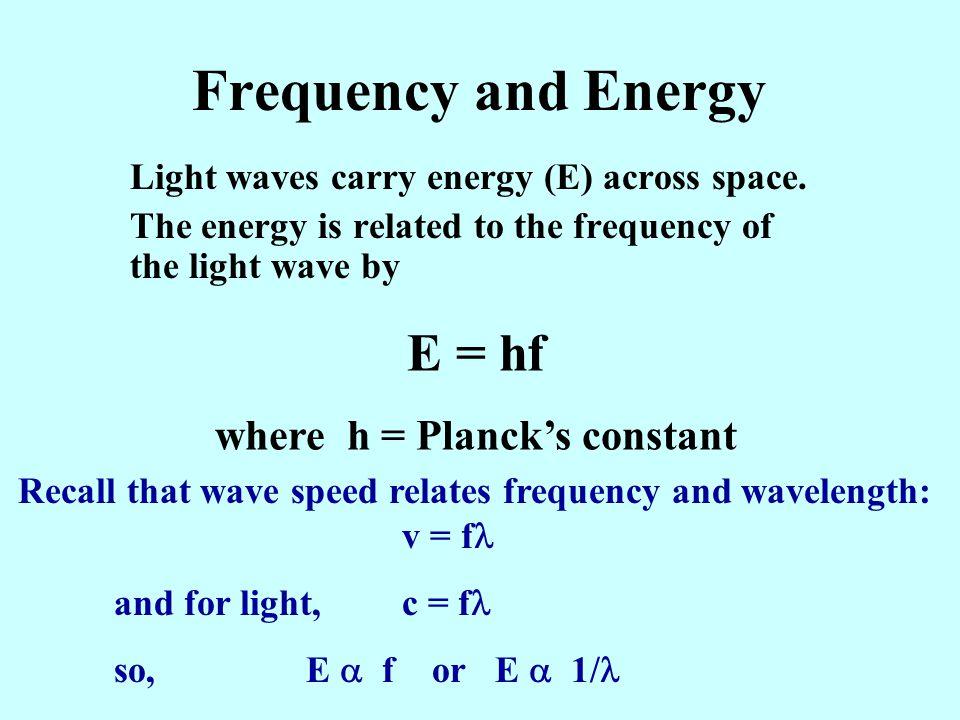 where h = Planck's constant