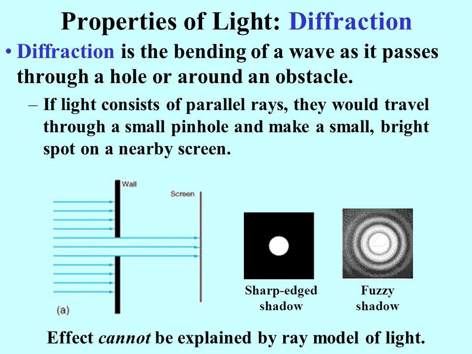 Properties of Light: Diffraction