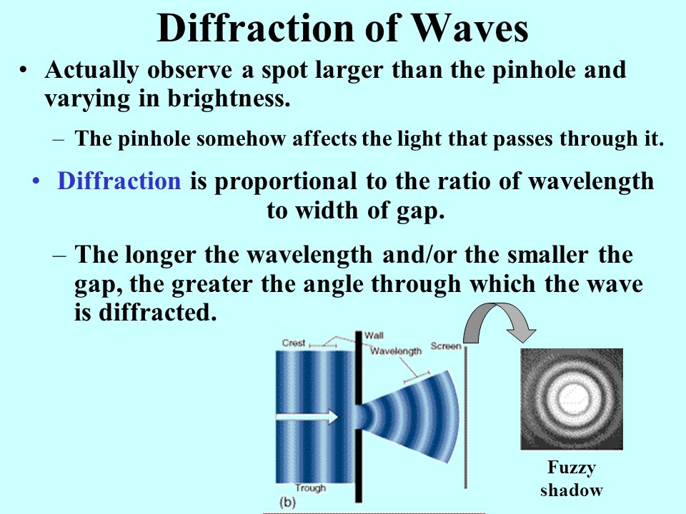 Diffraction of Waves Actually observe a spot larger than the pinhole and varying in brightness.