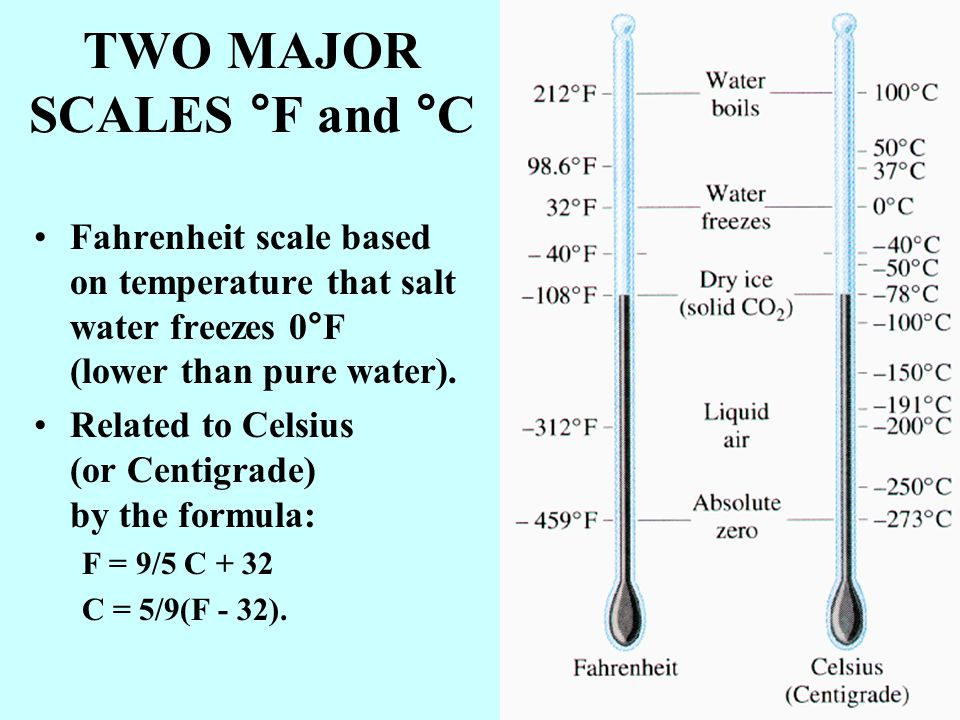 TWO MAJOR SCALES °F and °C