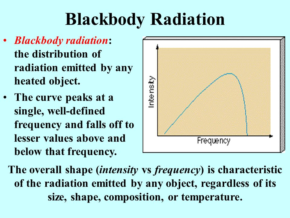 Blackbody Radiation Blackbody radiation: the distribution of radiation emitted by any heated object.