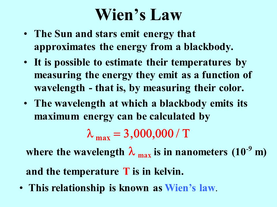 This relationship is known as Wien's law.