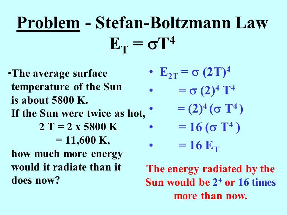 Problem - Stefan-Boltzmann Law ET = T4