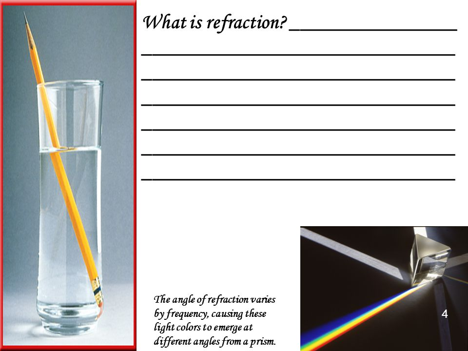What is refraction ________________ ______________________________