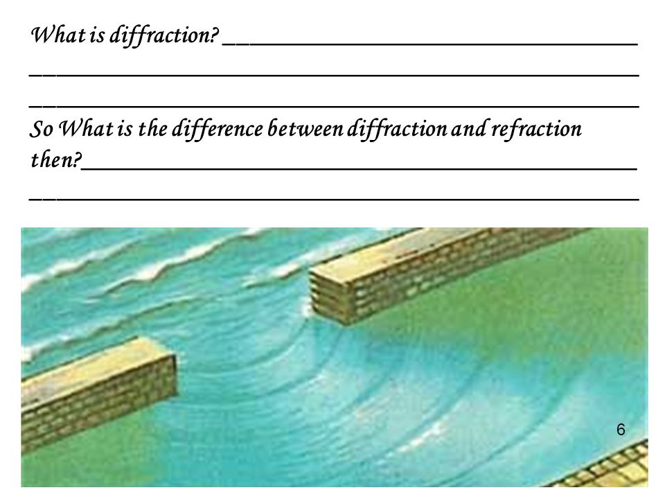 What is diffraction ________________________________