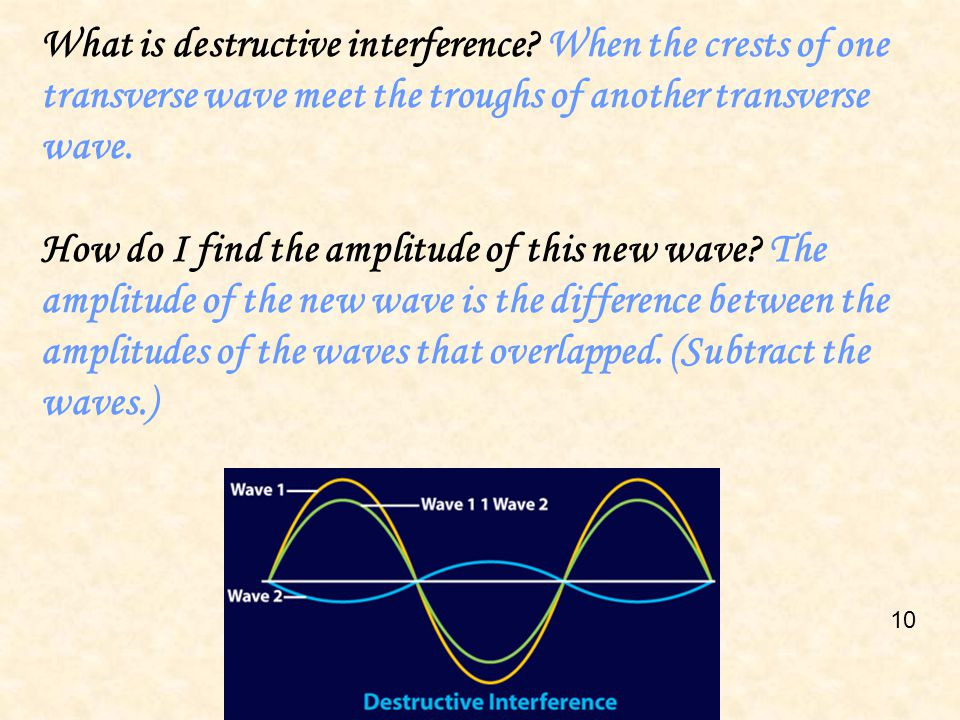 What is destructive interference