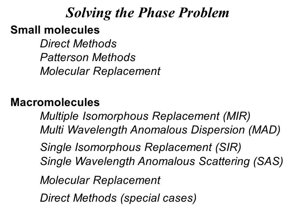 Solving the Phase Problem