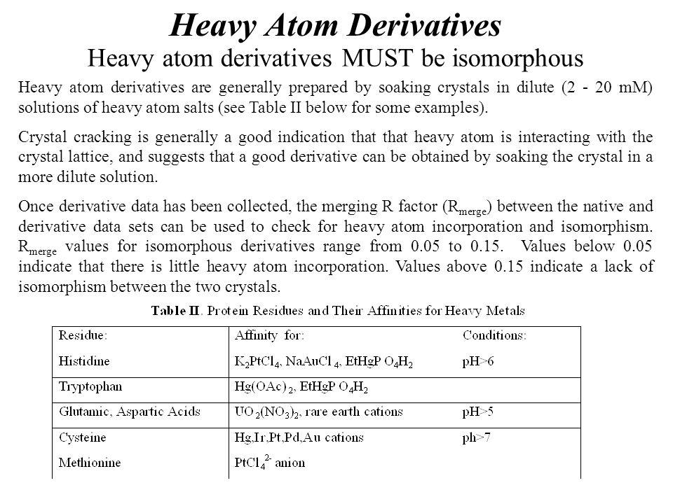 Heavy Atom Derivatives
