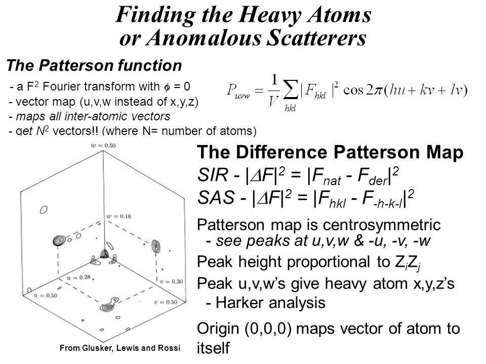 Finding the Heavy Atoms or Anomalous Scatterers